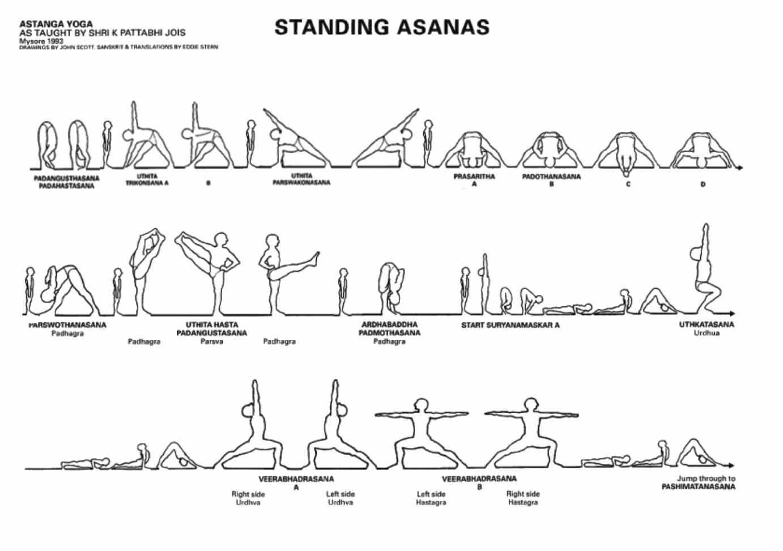 Yoga Poses Cheat Sheet